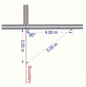 boundary walls